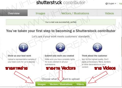 Shutterstock Sign Up